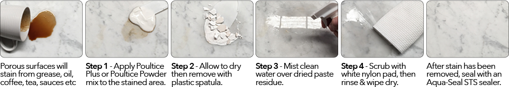 Step By Step Guide for Removing Stains using Poultice Plus or Poultice Powder